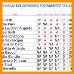 "Classifica finale ""Rally 2020"""